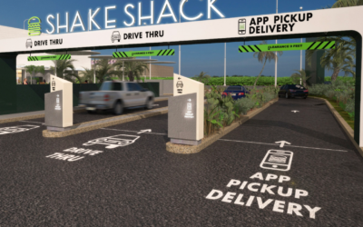 The Future of Convenience Retail: Delivery and Design